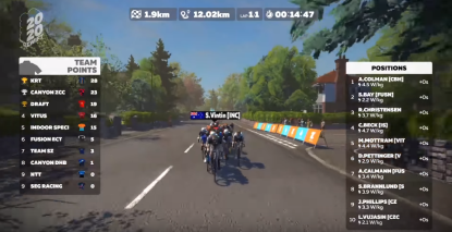 """The fancy view we get when Zwift decides to give the same broadcasters the """"proper"""" tools"""